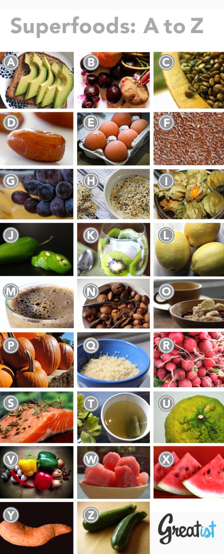 healthy food diagram